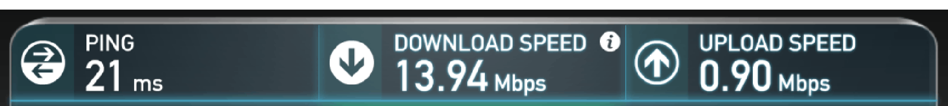 Express VPN Review Speed Test