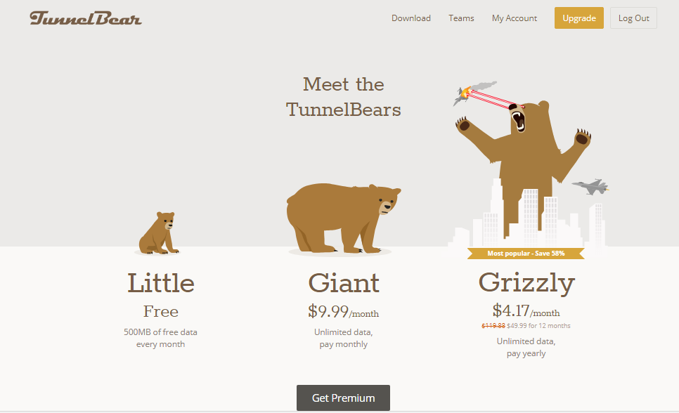 TunnelBear pricing and plan