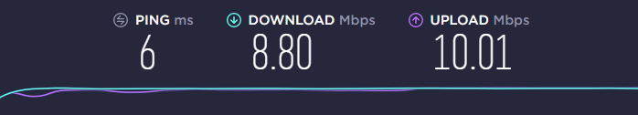 NordVPN Review Speed without VPN